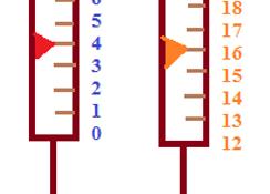 Dinamometreler