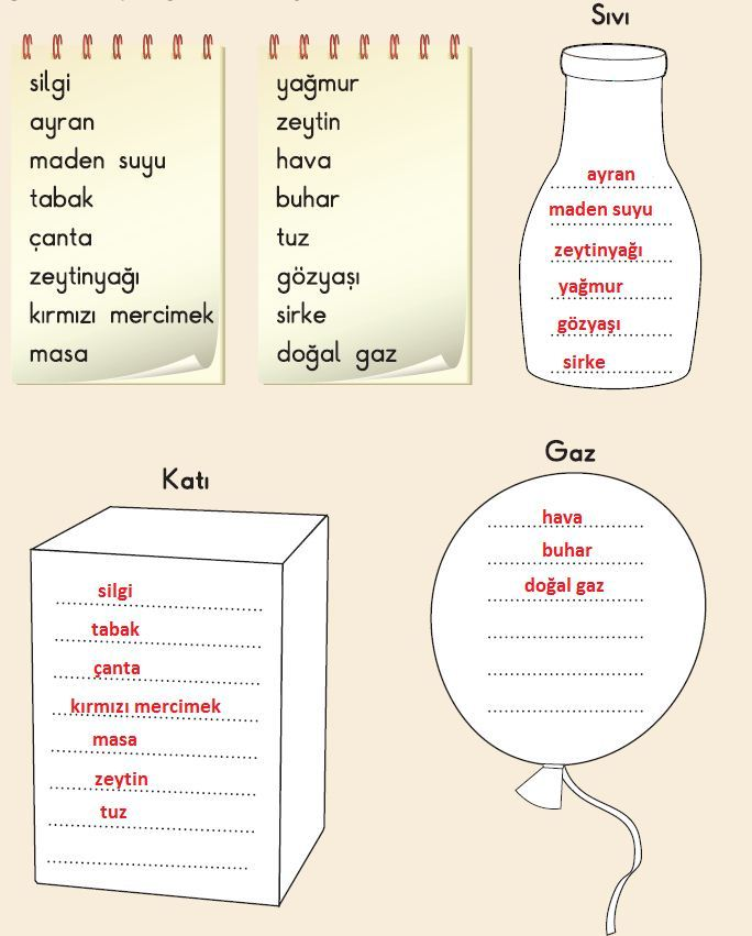 3. Sınıf Fen Bilimleri İpekyolu Yayınları 2. Kitap 60. Sayfa Cevapları