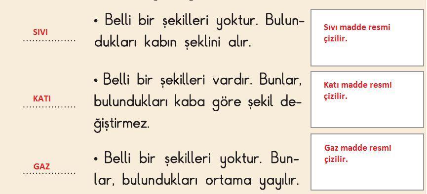 3. Sınıf Fen Bilimleri İpekyolu Yayınları 2. Kitap 61. Sayfa-B Cevapları