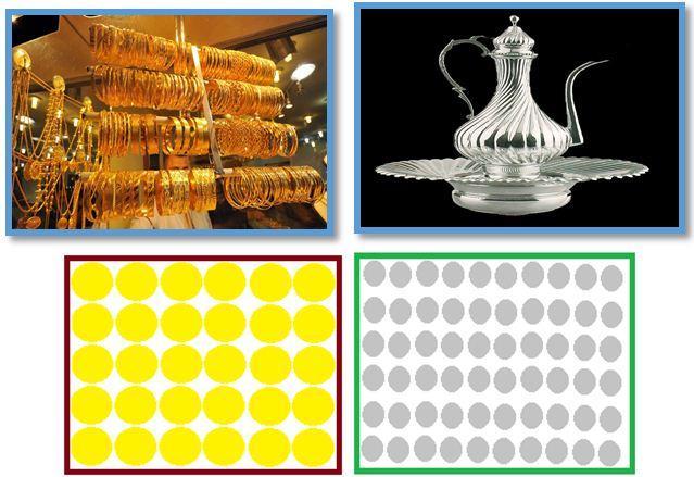 Altın ve Gümüş Elementlerinin Atomları