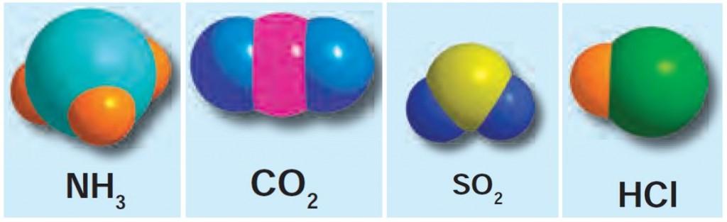 Moleküler Yapıdaki Bileşiklerin Molekül Modelleri