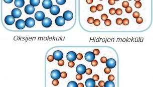 Su Bileşiğinin Molekül Modeli