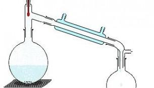 Damıtma İle Ayırma Yöntemi-Damıtma Düzeneği