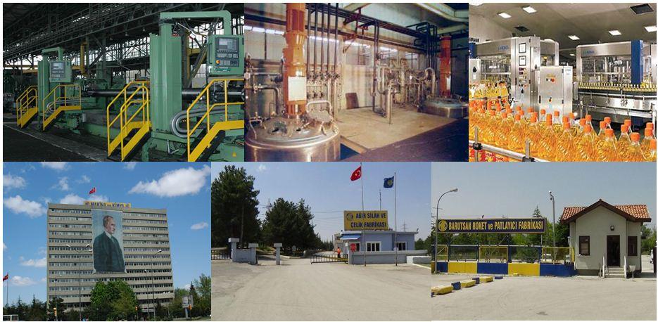 Kimya Endüstrisi Fabrika ve İşletmeleri