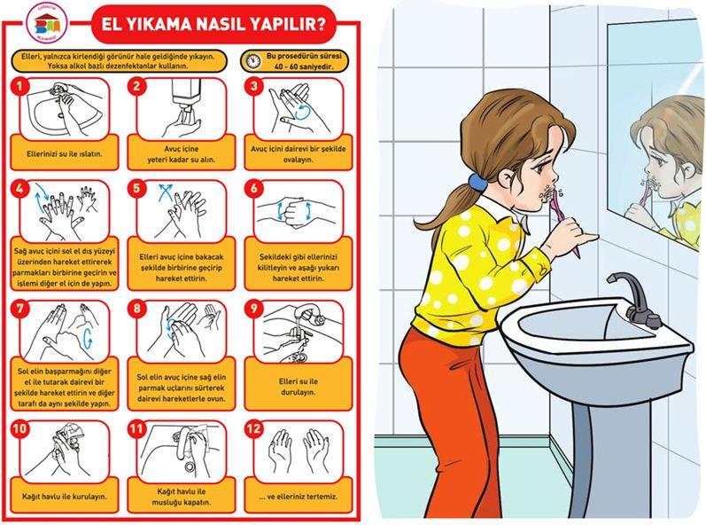 Sağlıklı Yaşam İçin Ellerimizi Yıkamalı Dişlerimizi Fırçalamalıyız