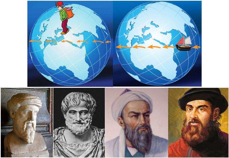 Dünya'nın Şekli İle İlgili Görüş Ortaya Koyan Bilim İnsanları