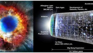 Big Bang (Büyük Patlama) ve Evrenin Genişlemesi
