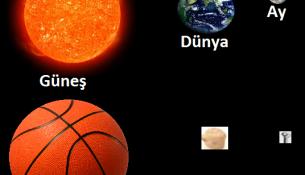 Dünya, Güneş ve Ay'ın Büyüklük Sıralaması