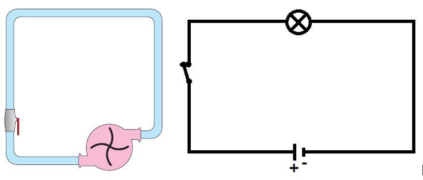 Elektrik Akımı Nedir? Konu Anlatımı