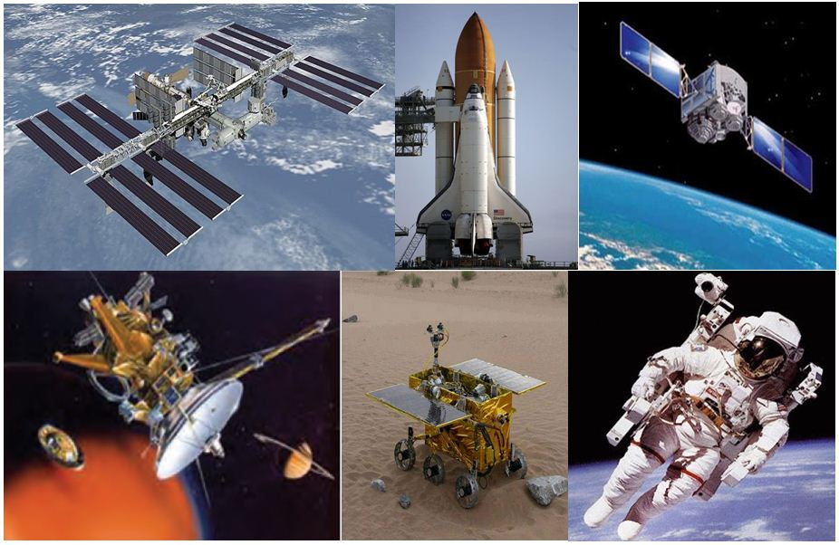 Uydu, Uzay Kirliliği, Gökyüzü Gözlem Araçları Kavramları Nelerdir