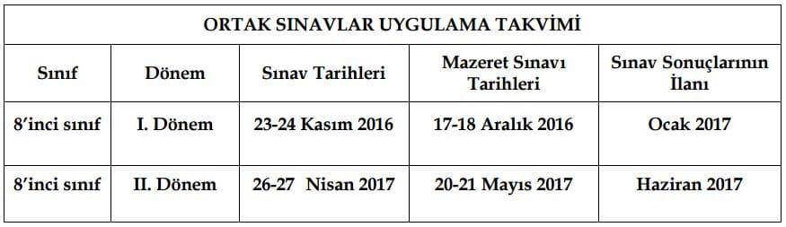 2016-2017 Ortak Sınavlar Uygulama Takvimi